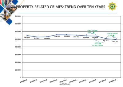 Crime-Stats (1)_Page_136