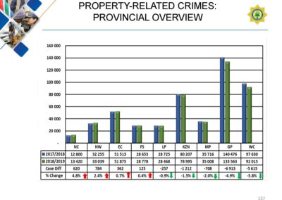 Crime-Stats (1)_Page_137