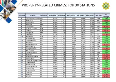 Crime-Stats (1)_Page_138