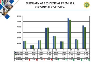 Crime-Stats (1)_Page_141