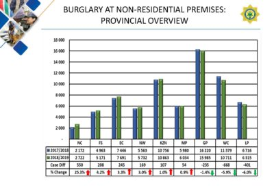 Crime-Stats (1)_Page_144