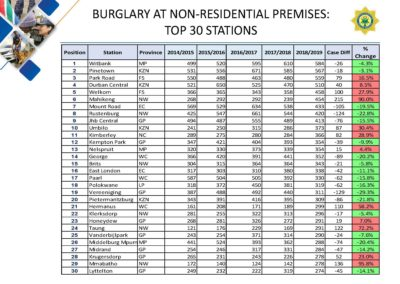 Crime-Stats (1)_Page_145