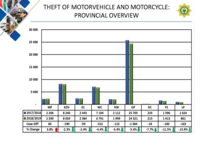 Crime-Stats (1)_Page_147