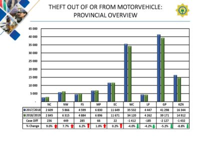 Crime-Stats (1)_Page_150