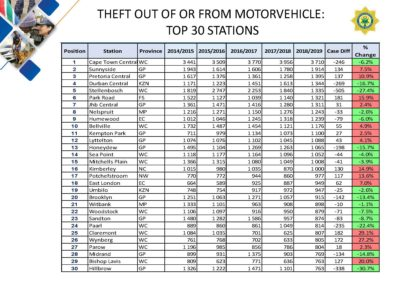 Crime-Stats (1)_Page_151