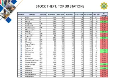 Crime-Stats (1)_Page_154
