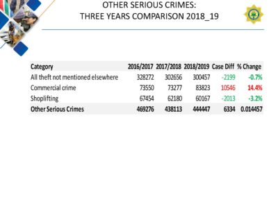 Crime-Stats (1)_Page_160