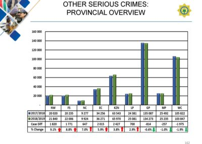Crime-Stats (1)_Page_162