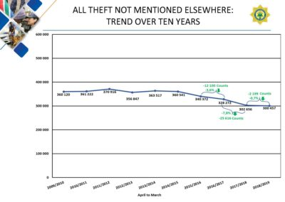 Crime-Stats (1)_Page_165