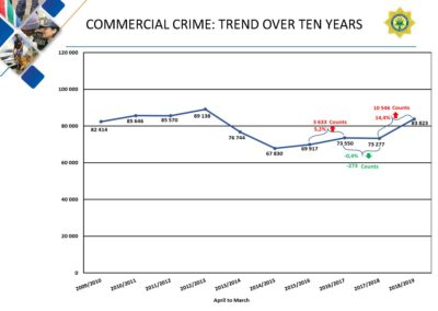 Crime-Stats (1)_Page_168