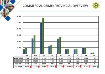 Crime-Stats (1)_Page_169
