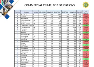 Crime-Stats (1)_Page_170