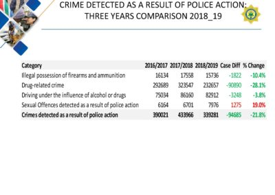 Crime-Stats (1)_Page_177