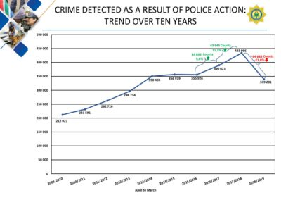 Crime-Stats (1)_Page_178