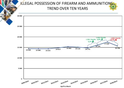 Crime-Stats (1)_Page_182
