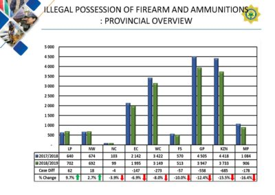 Crime-Stats (1)_Page_183