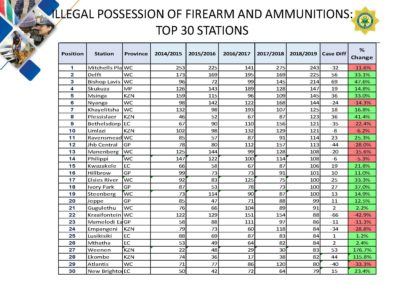 Crime-Stats (1)_Page_184