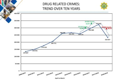 Crime-Stats (1)_Page_185