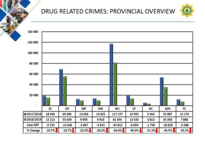 Crime-Stats (1)_Page_186