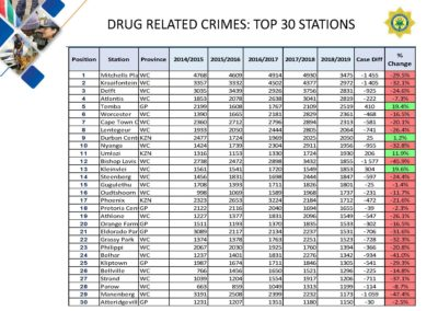 Crime-Stats (1)_Page_187