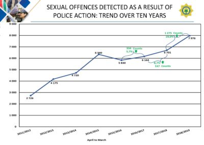Crime-Stats (1)_Page_191