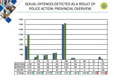 Crime-Stats (1)_Page_192