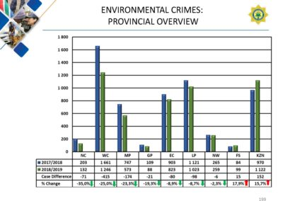 Crime-Stats (1)_Page_199