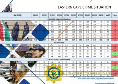 Crime-Stats (1)_Page_202