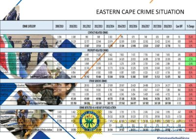 Crime-Stats (1)_Page_203