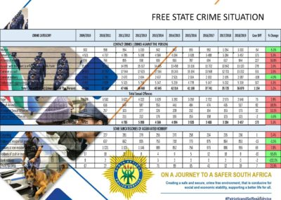 Crime-Stats (1)_Page_204