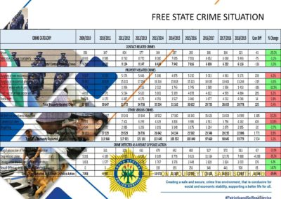 Crime-Stats (1)_Page_205