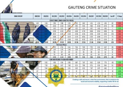 Crime-Stats (1)_Page_206