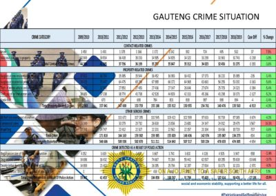 Crime-Stats (1)_Page_207
