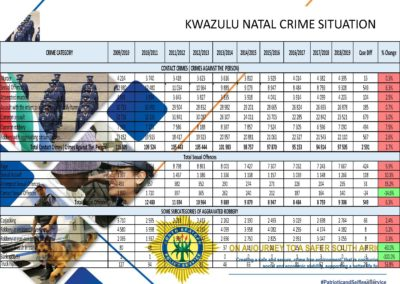 Crime-Stats (1)_Page_208
