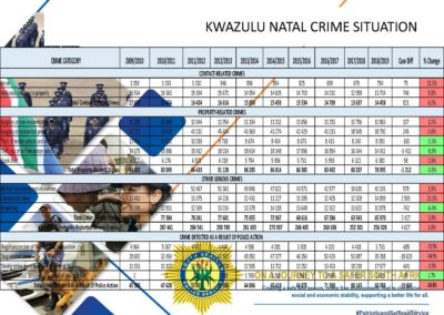 Crime-Stats (1)_Page_209