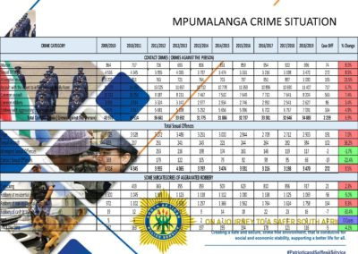 Crime-Stats (1)_Page_212