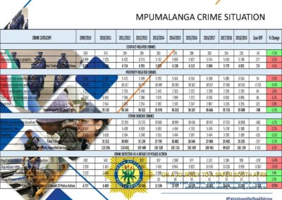 Crime-Stats (1)_Page_213