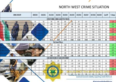 Crime-Stats (1)_Page_214