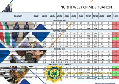 Crime-Stats (1)_Page_215