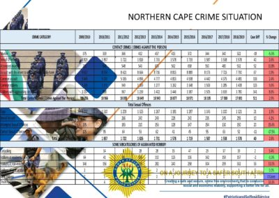 Crime-Stats (1)_Page_216