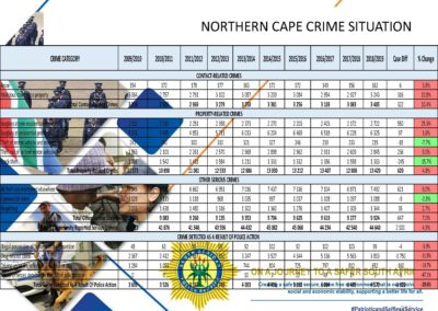 Crime-Stats (1)_Page_217