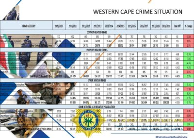 Crime-Stats (1)_Page_219